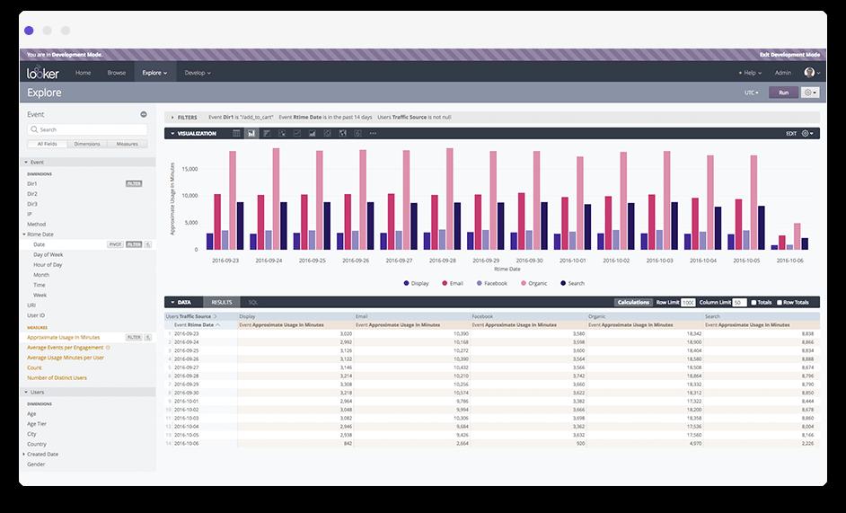 Vertical bar chart using user engagement metrics to further grow customer engagement