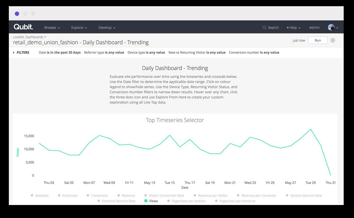 A marketing analytics dashboard using qualitative data and quantitative data