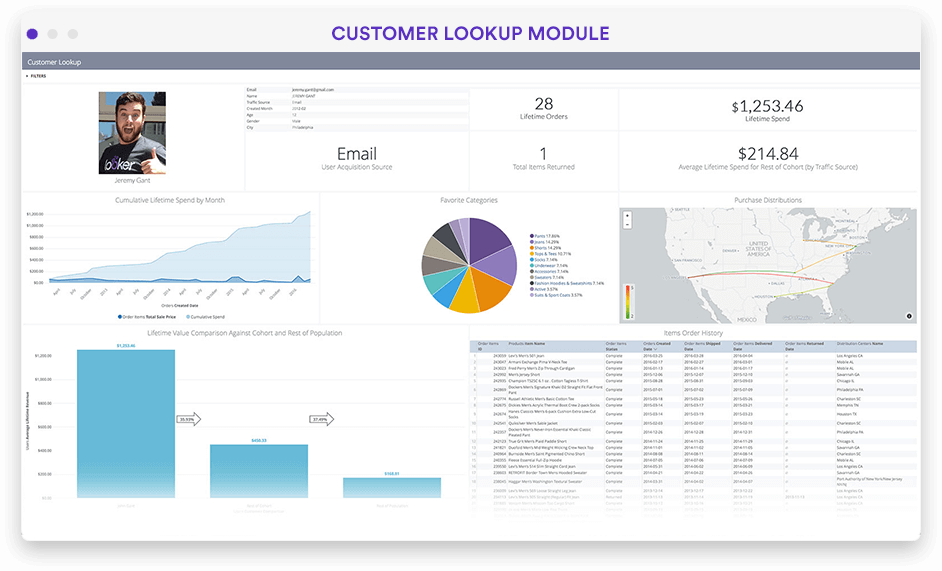 Customer lookup dashboard in Looker screenshot