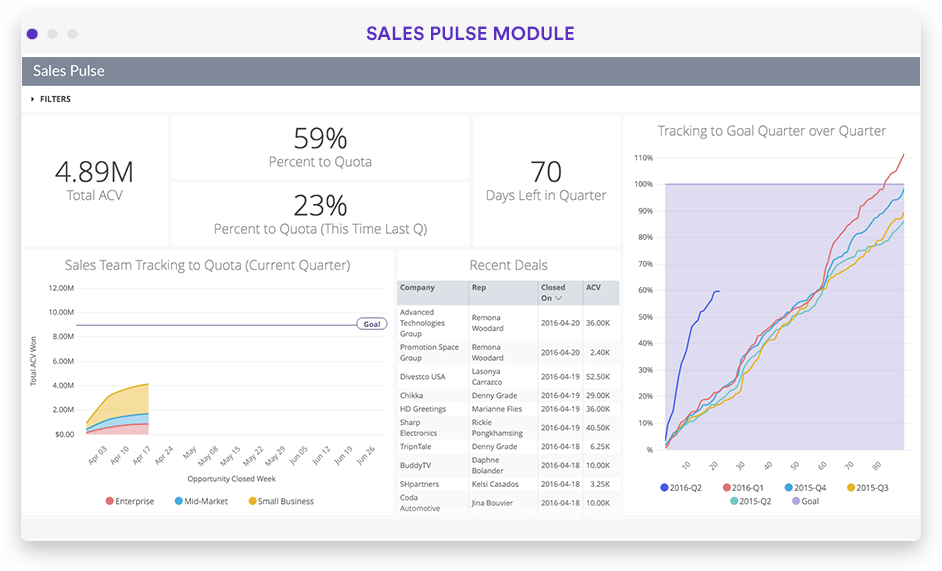 looker sales dashboard